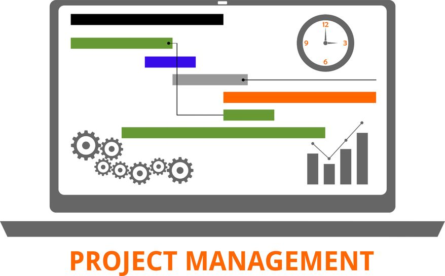 A simple guide to successfully manage an IT Project