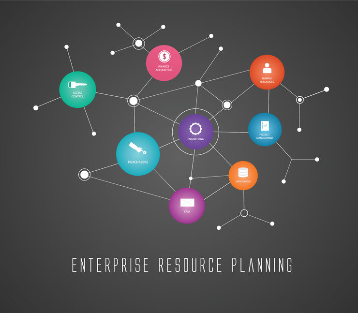 Enterprise Resource Planning Explained