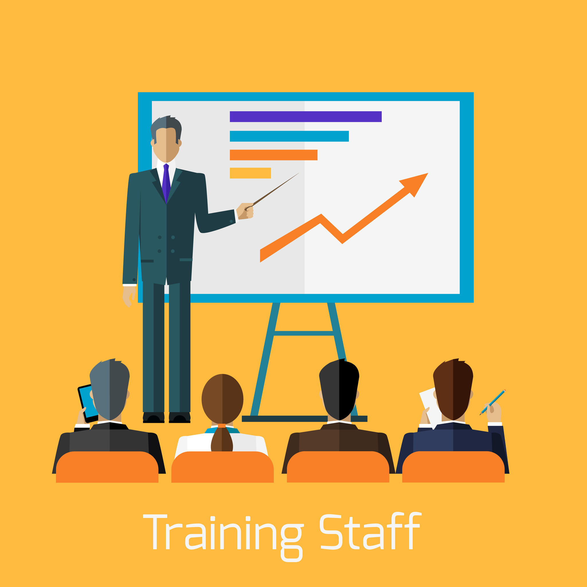 Importance of employee training for a corporation
