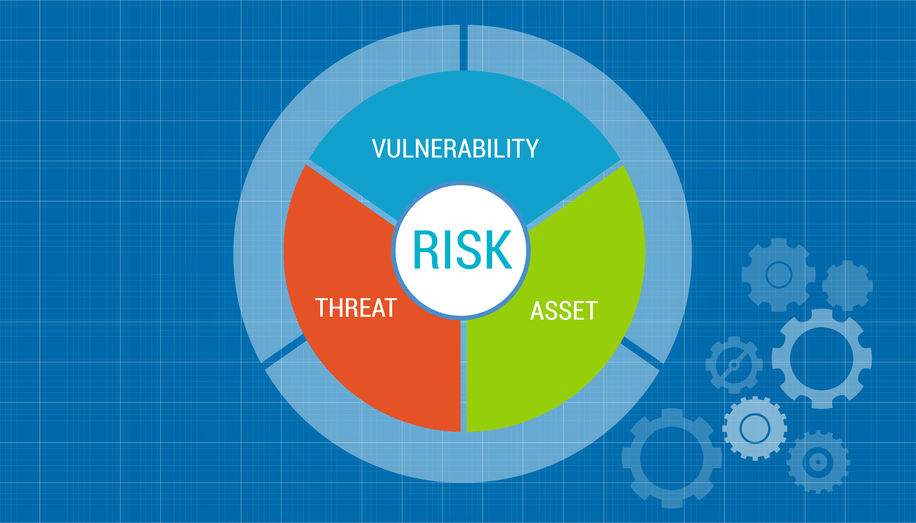 7 things that you need to know about risk management